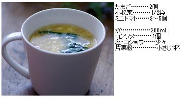 美肌レシピ トマトと小松菜のふんわり卵スープ