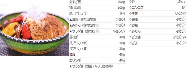 鶏むね肉のチャーシュー丼 作り
