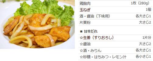 鶏胸肉の甘辛しょうが焼き 作り方
