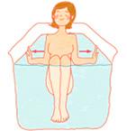 お風呂マッサージ 二の腕
