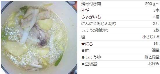 TVで見た!韓国風骨付鶏のジャガイモ鍋!