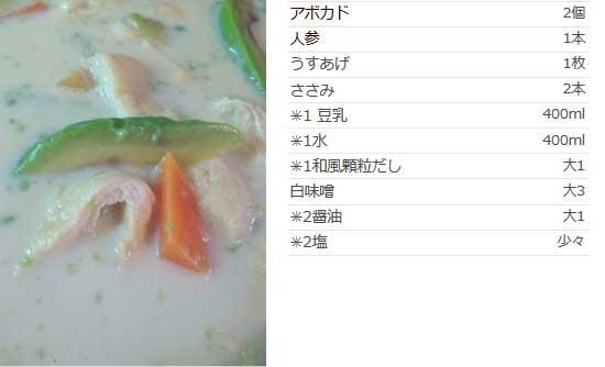 アボカドの豆乳スープ